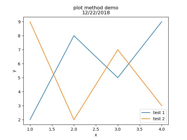 Python - Plotting